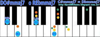 acorde piano chord = DO#m7M o REbm7M