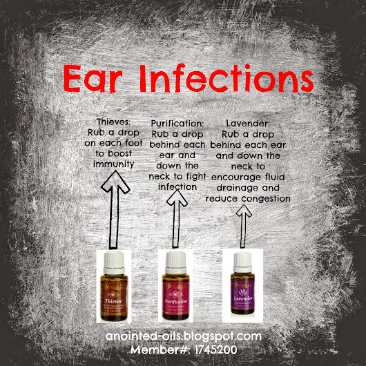 Ear Infections?