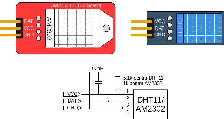 Module cu senzori DHT11 și DHT22 (și schema lor)