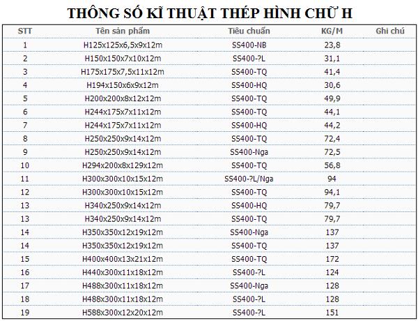 Kết quả hình ảnh cho THEP CHU H