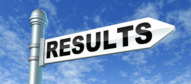 TS & AP Intermediate Results 2017 - Telangana & Andhra Pradesh 1st