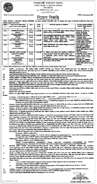 Job Circular 2019-Ministry Of Industries Image