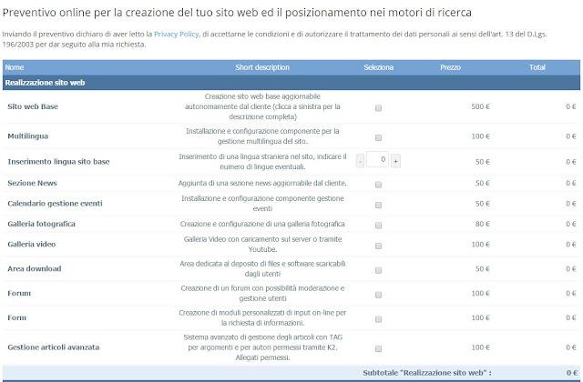 Come si presenta la form di SN Web Solution