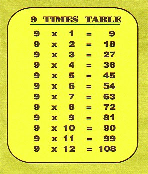 Number Names Worksheets 6 7 times tables : 6 7 8 And 9 Times Tables Related Keywords & Suggestions - 6 7 8 ...