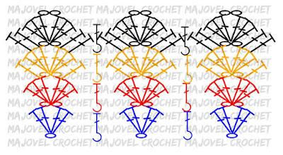Imagen del Patrón del vestido de fiesta de navidad a crochet y ganchillo