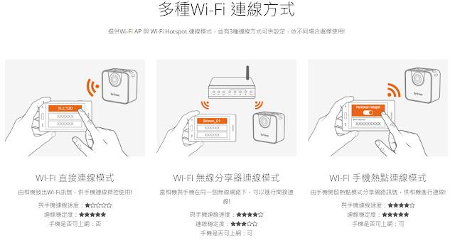 brinno TLC120 WiFi HDR縮時攝影相機 特色 規格