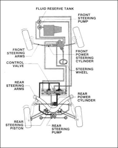 Saab 2 3 Turbo Engine Diagram, Saab, Free Engine Image For