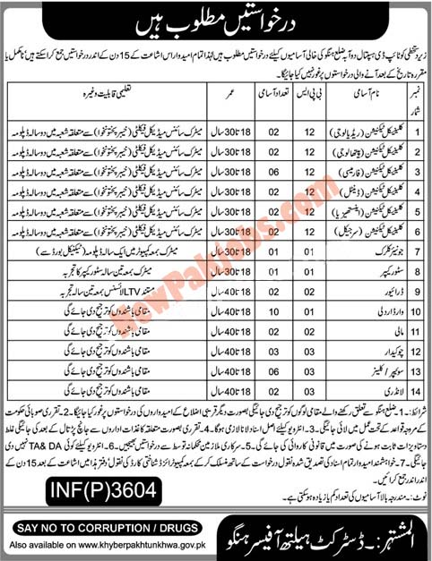 Latest 43 jobs Announced in District Health Officer Hangu