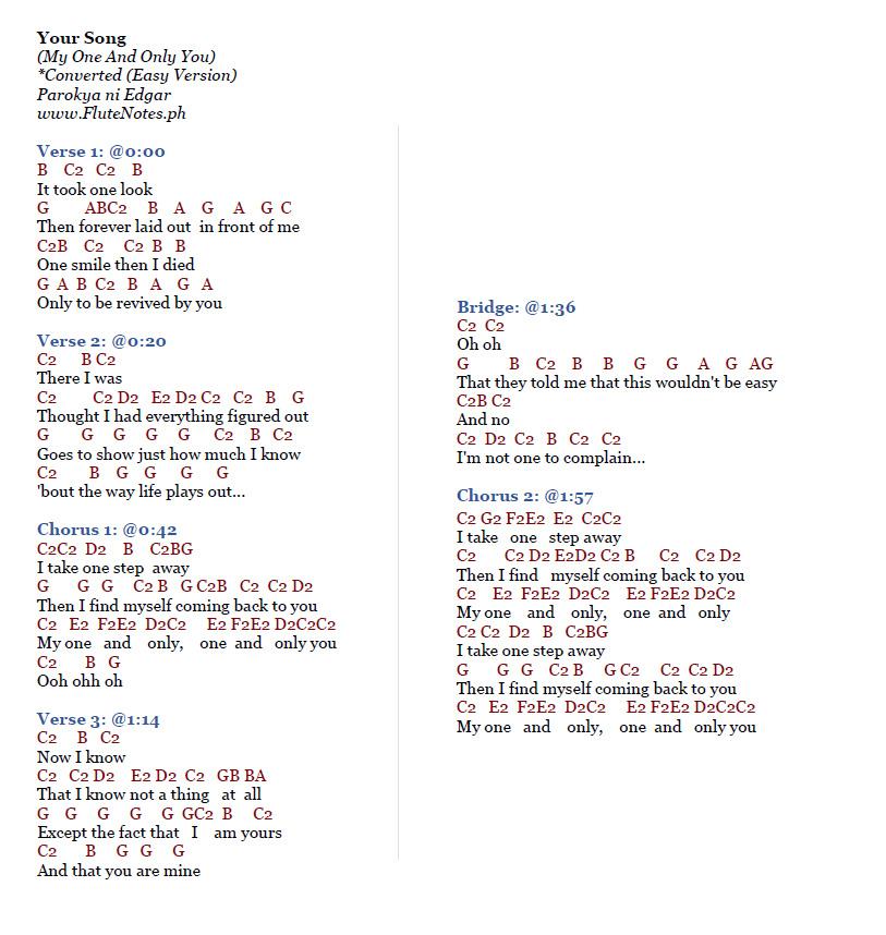 Piano Chords Your Song Parokya Ni Edgar - LTT