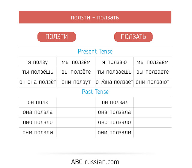 russian verbs of motion