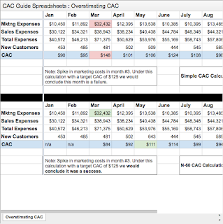 CAC Guide Spreadsheets: Overstimating CAC