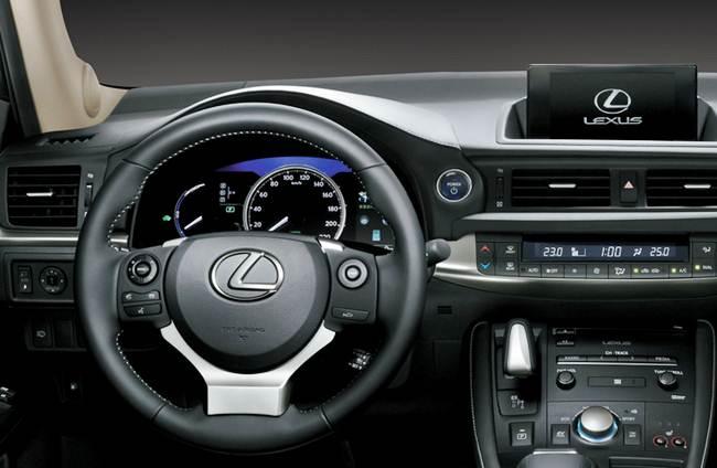 Lexus ct200h length