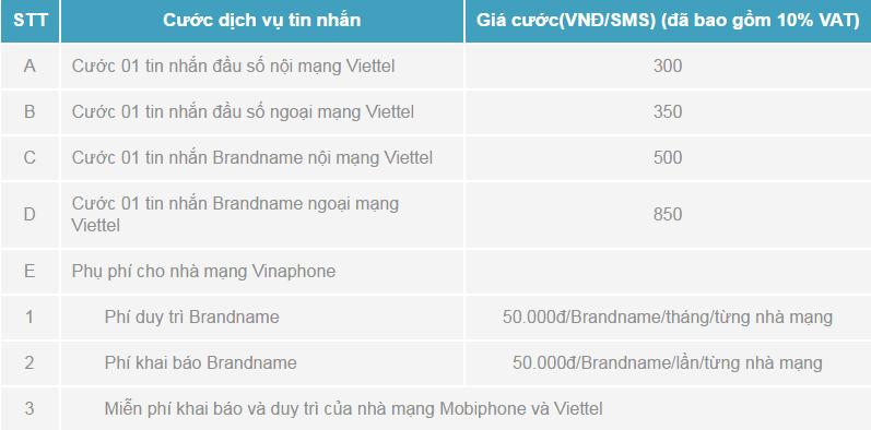 Bảng giá cước SMS Brandname