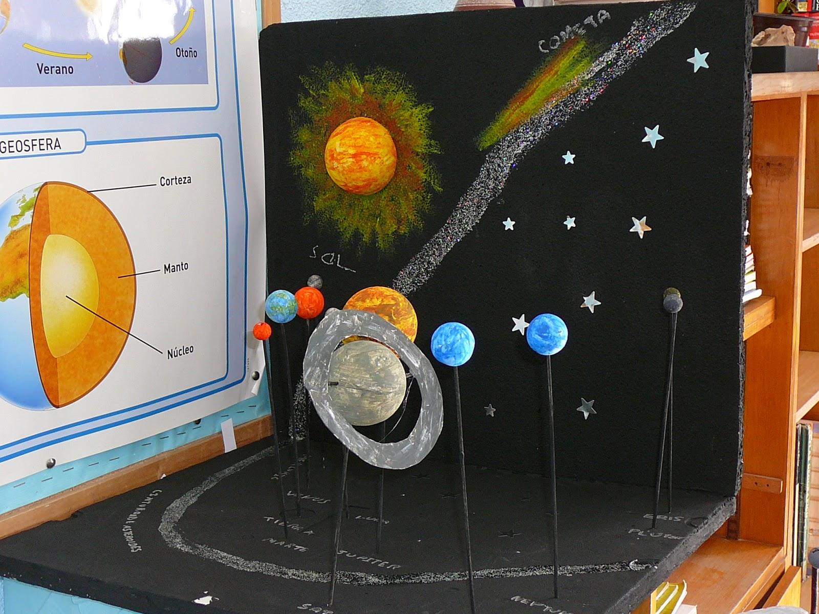 Ceip juan rico y amat maquetas del sistema solar - Para ver fotos ...
