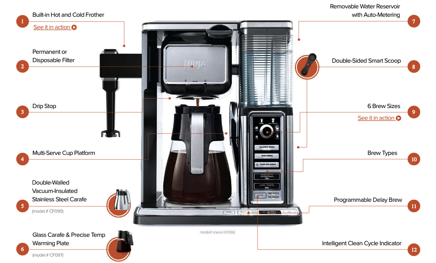 And coffee decker 5 black programmable cup maker
