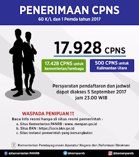Pengumuman Seleksi CPNS di Lingkungan Kementerian Pendidikan dan Kebudayaan 2017