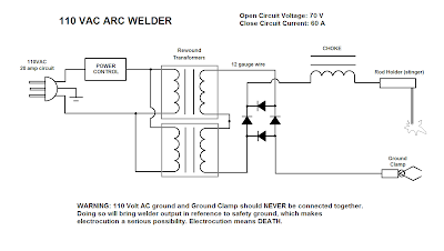 110 volt transformer wiring diagram bargman breakaway system from mind to machine: diy v portable arc welder - with dc!