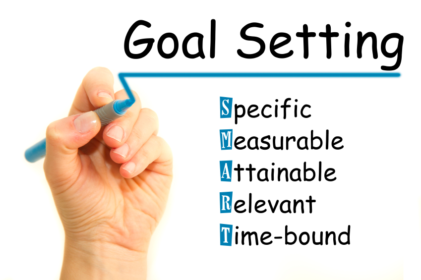 info4mystery: GOAL SETTING THEORY