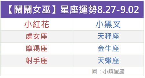 【鬧鬧女巫】一周星座運勢2018.08.27-09.02