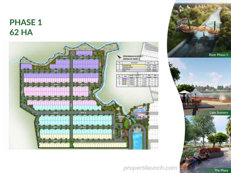 Tahap Pertama Cimanggis Golf Estate