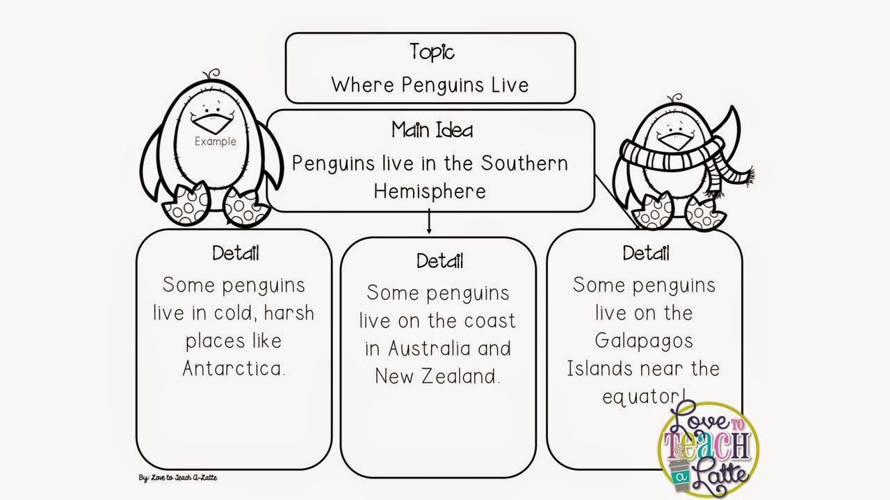 Love to Teach A-Latte: Penguins & Main Idea FREEBIE!