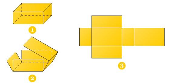 Luas permukaan balok adalah luas keseluruhan dari permukaan atau bidang sisi pada balok Rumus Luas Permukaan Balok dan Cara Menghitungnya