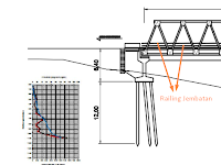 Metode Pelaksanaan Sandaran (Railing) Jembatan
