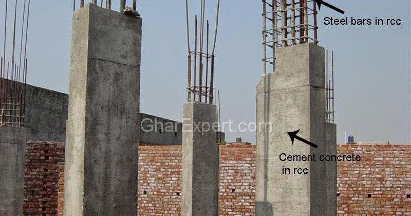 Ebook by krishna download concrete raju prestressed
