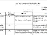 Kisi Kisi UTS PKn Kelas 8 Semester 1/ Ganjil