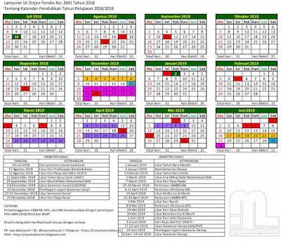 Direktur Jenderal Pendidikan Islam Kemenag kembali merilis regulasi terkait Kalender Pend Kalender Pendidikan Madrasah 2018/2019 Dirjen Pendis