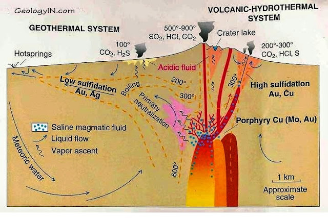 Epithermal Systems: The Association of Gold Mineralization With Volcanic