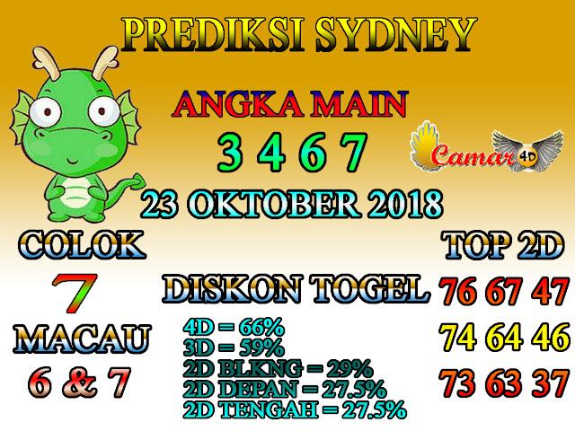 Prediksi Togel Sydney 23 Oktober 2018
