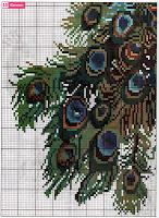 Схемы вышивки павлинов