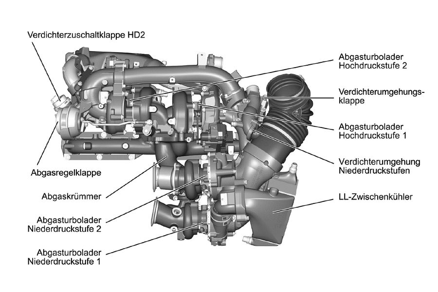 Bugatti Eb110 If You Were Thinking That Car Companies Have Gone Insane In The 21th Century When They're Building 6x6 High Performance Pickup Trucks: Peugeot 307 Break 2005 2008 Engine Diagram At Gundyle.co