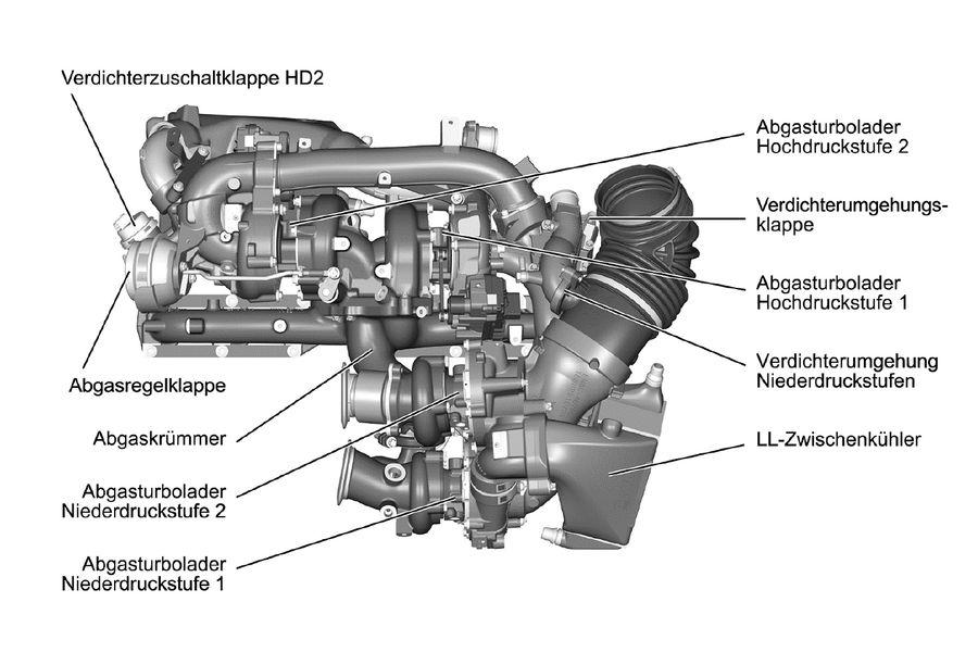 Bugatti Engine Diagram Schematic Diagram