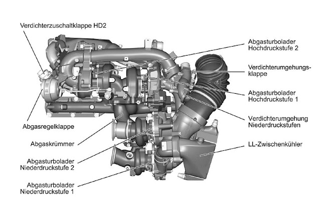 Feb: Ford 1 8 Tdci Engine Diagram At Johnprice.co