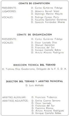 Comités del XXXV Campeonato Individual de España de Ajedrez, Llaranes-Avilés 1970