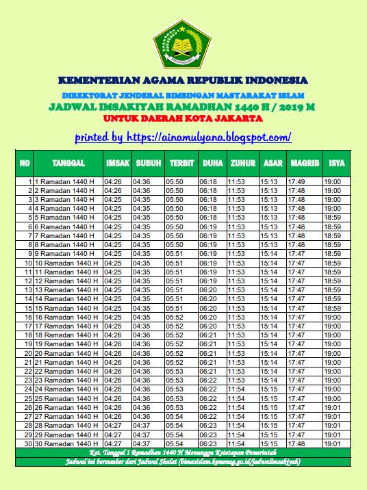 Jadwal Imsakiyah Ramadhan 2019 (1440 H) Seluruh Kota Di ...