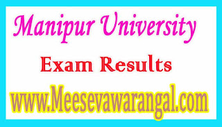Manipur University MA, M.Sc Mathematics IVth Sem June 2016 Exam Results