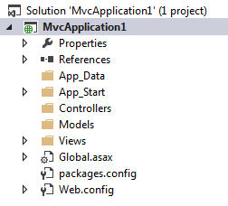 Asp.net mvc folder architecture