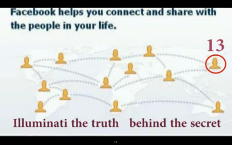 Illuminati Related Keywords - Illuminati Long Tail ...
