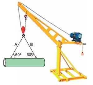 O tubo é preso ao gancho do guindaste por duas cordas ideais, A e B, de mesmo comprimento, como representado na figura