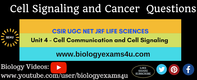 CSIR Life sciences Cancer and Cell Signalling Questions (Unit 4 - Cell Communication and Cell Signaling)