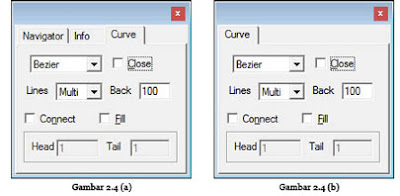 anseries design option curve