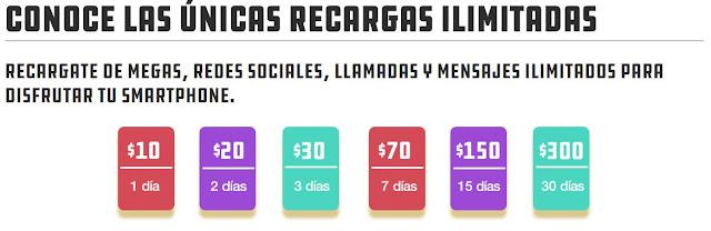 recargas-ilimitadas-desde-10-pesos-unefon