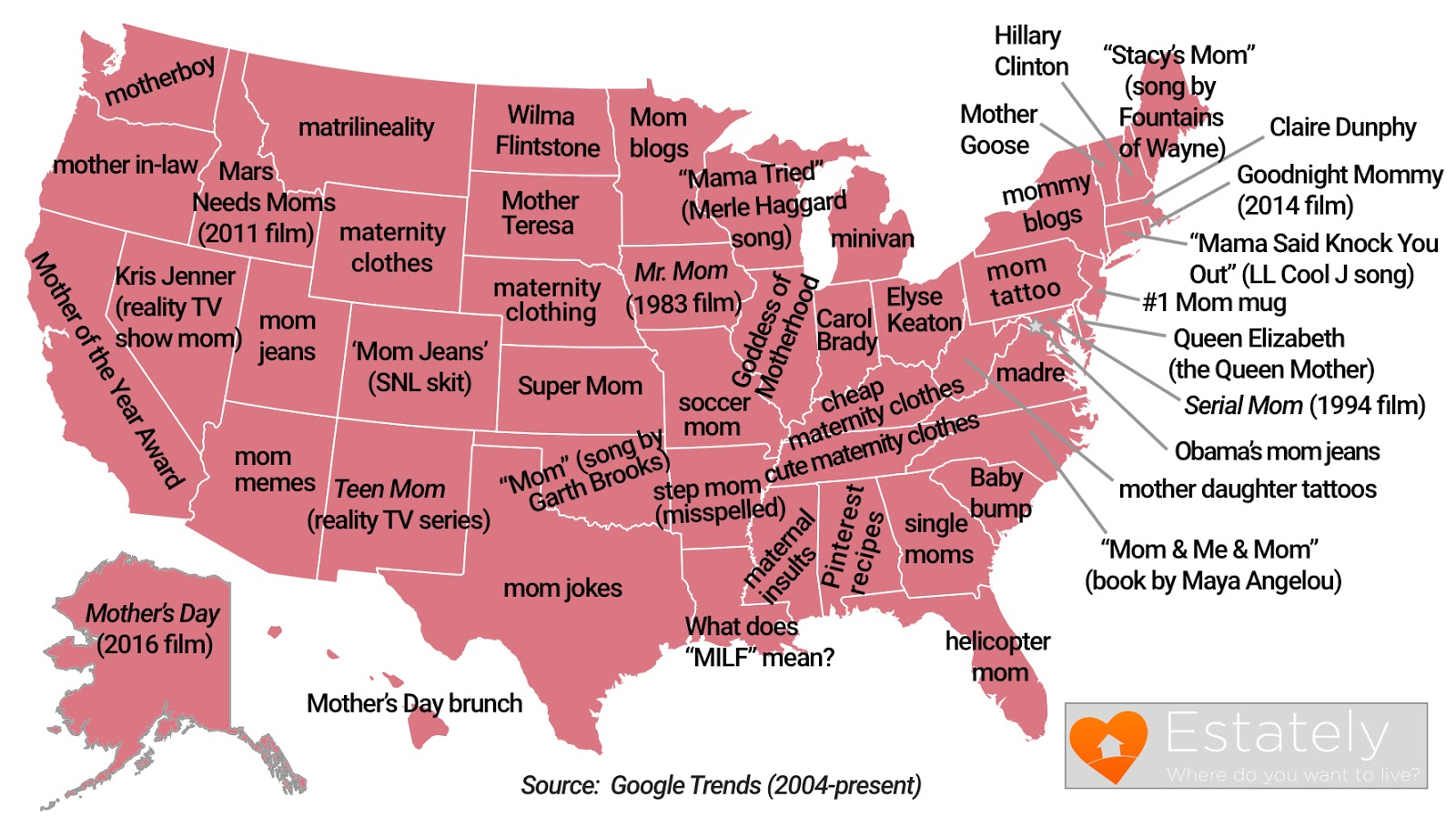 Mom-related terms each state Googles more than any other