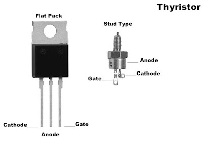 دوائر التحكم بإستخدام الثايرستورSCR