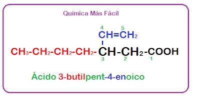 EStructura química del ácido 3-butilpent-4-enoico