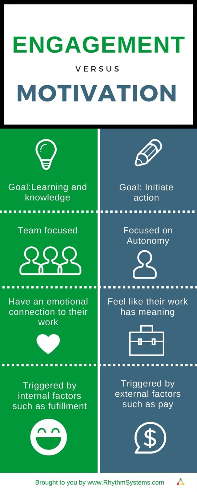 to be productive (aka 2bproductive blog): nine motivational ideas to