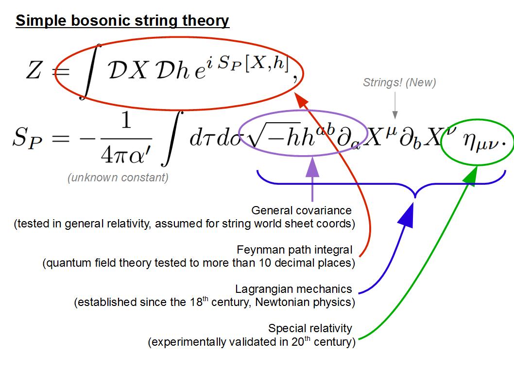 String Theory Pdf